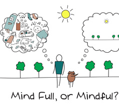 Mindfulness at Work: What is all the fuss about?